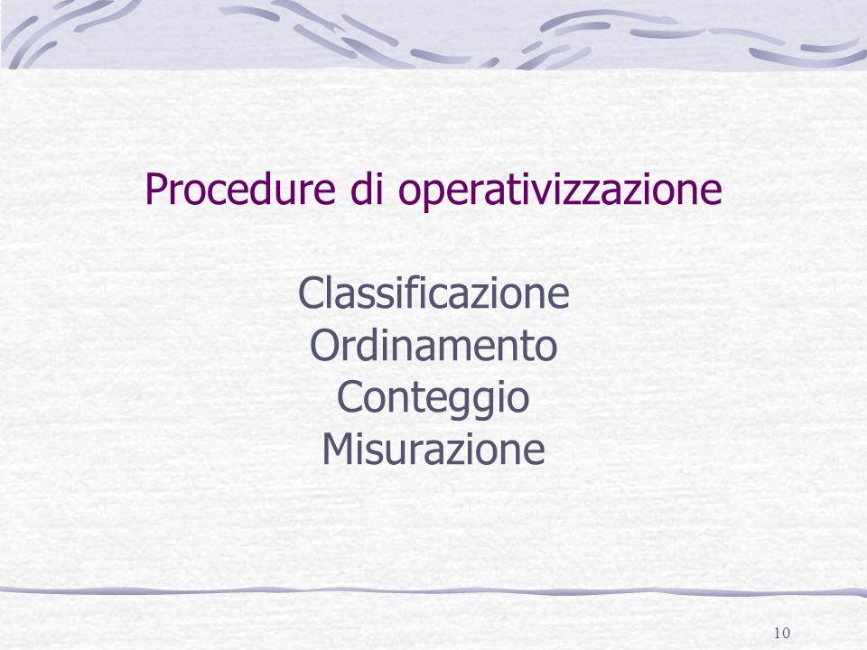 Procedure di operativizzazione Classificazione Ordinamento Conteggio Misurazione