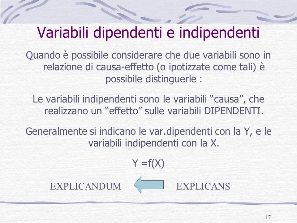 Variabili dipendenti e indipendenti