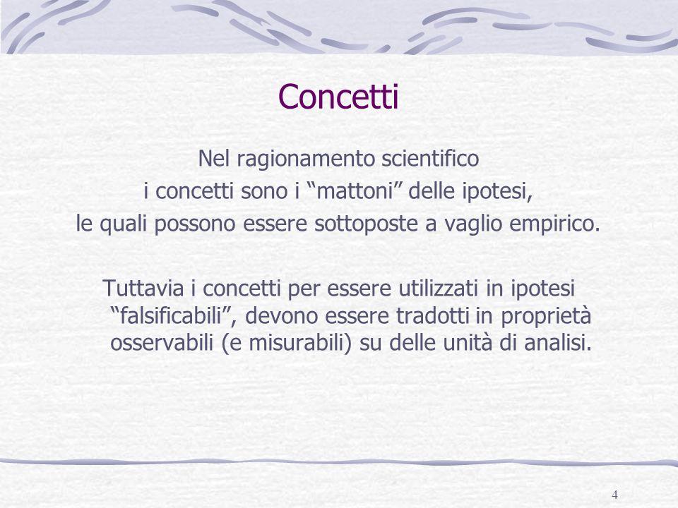 Concetti Nel ragionamento scientifico