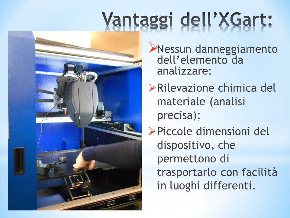 Vantaggi dell'XGart: Nessun danneggiamento dell'elemento da analizzare; Rilevazione chimica del materiale (analisi precisa);