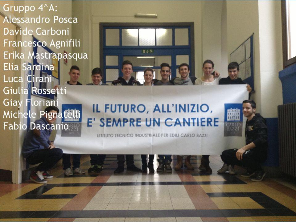 Gruppo 4^A: Alessandro Posca. Davide Carboni. Francesco Agnifili. Erika Mastrapasqua. Elia Sardina.
