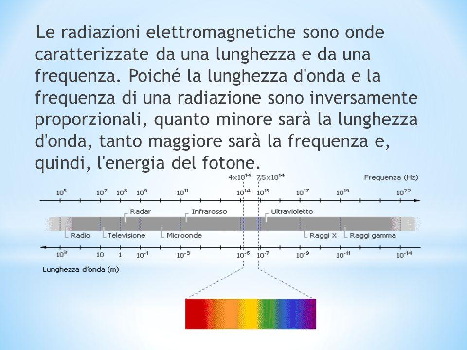 Le radiazioni elettromagnetiche sono onde caratterizzate da una lunghezza e da una frequenza.