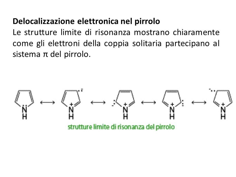Delocalizzazione elettronica nel pirrolo