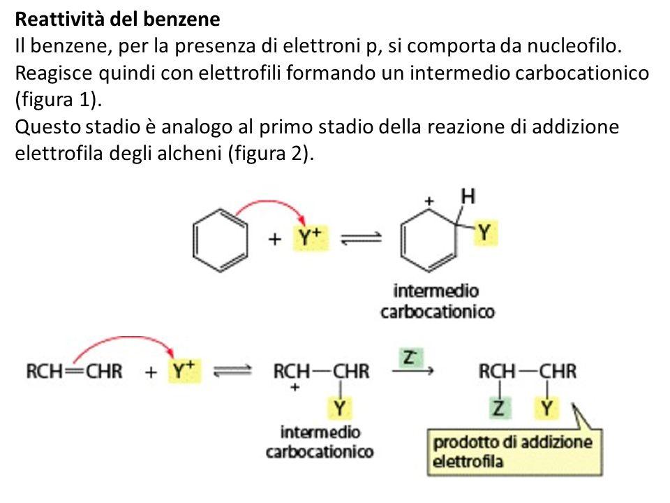 Reattività del benzene