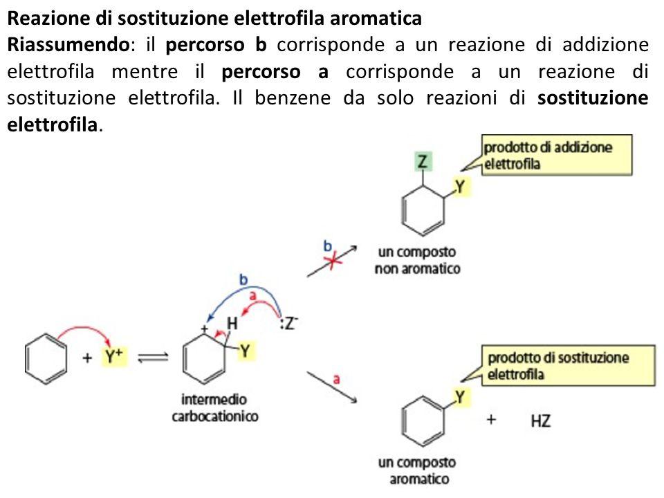 Reazione di sostituzione elettrofila aromatica