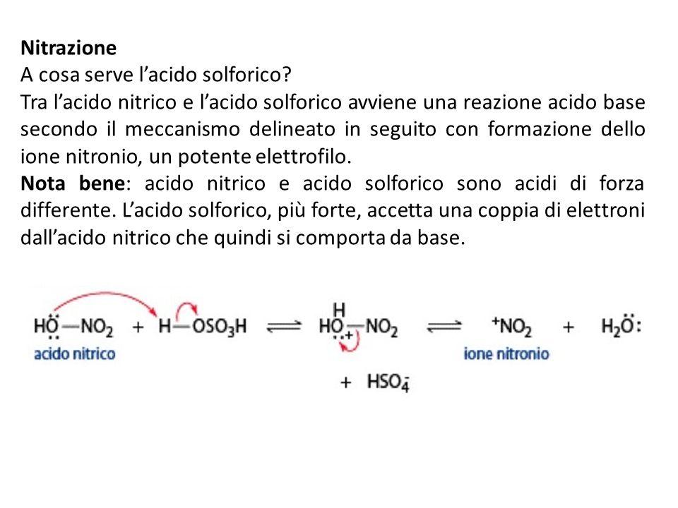 Nitrazione A cosa serve l'acido solforico