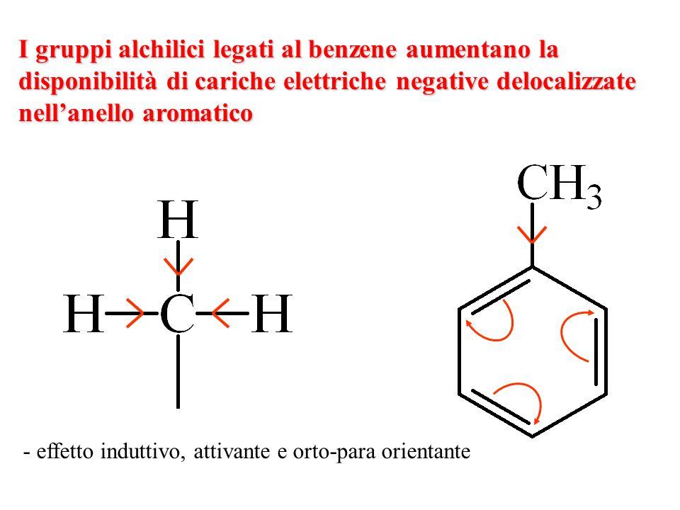 I gruppi alchilici legati al benzene aumentano la