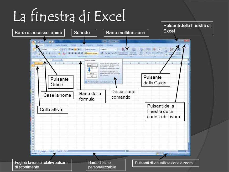 La finestra di Excel Pulsanti della finestra di Excel