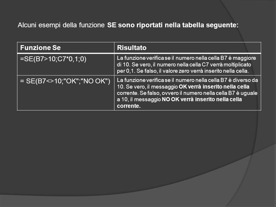 Alcuni esempi della funzione SE sono riportati nella tabella seguente: