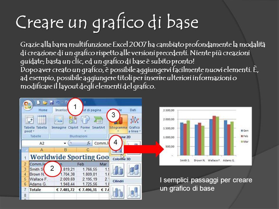 Creare un grafico di base