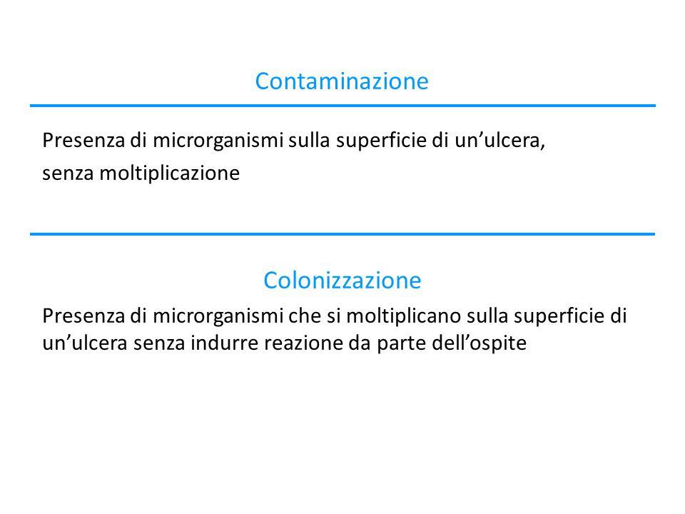 Contaminazione Colonizzazione