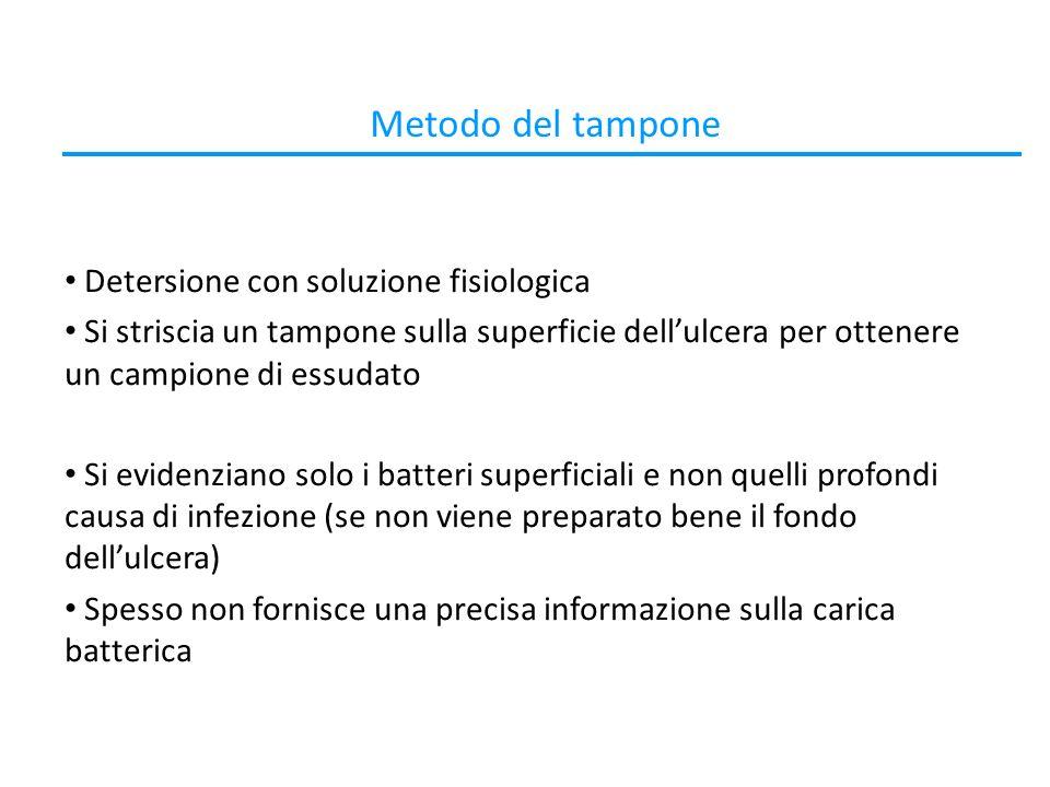 Metodo del tampone Detersione con soluzione fisiologica