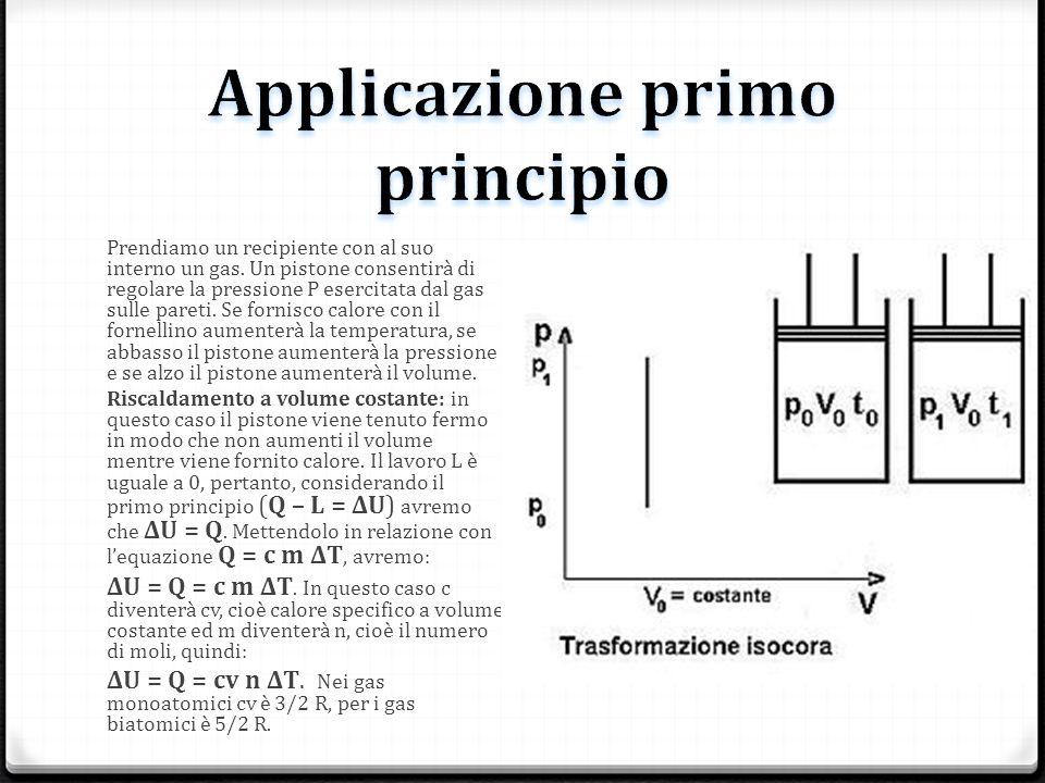 Applicazione primo principio