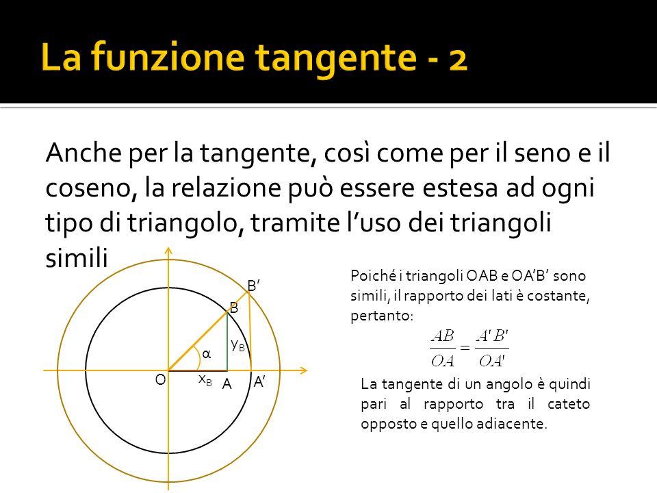 La funzione tangente - 2