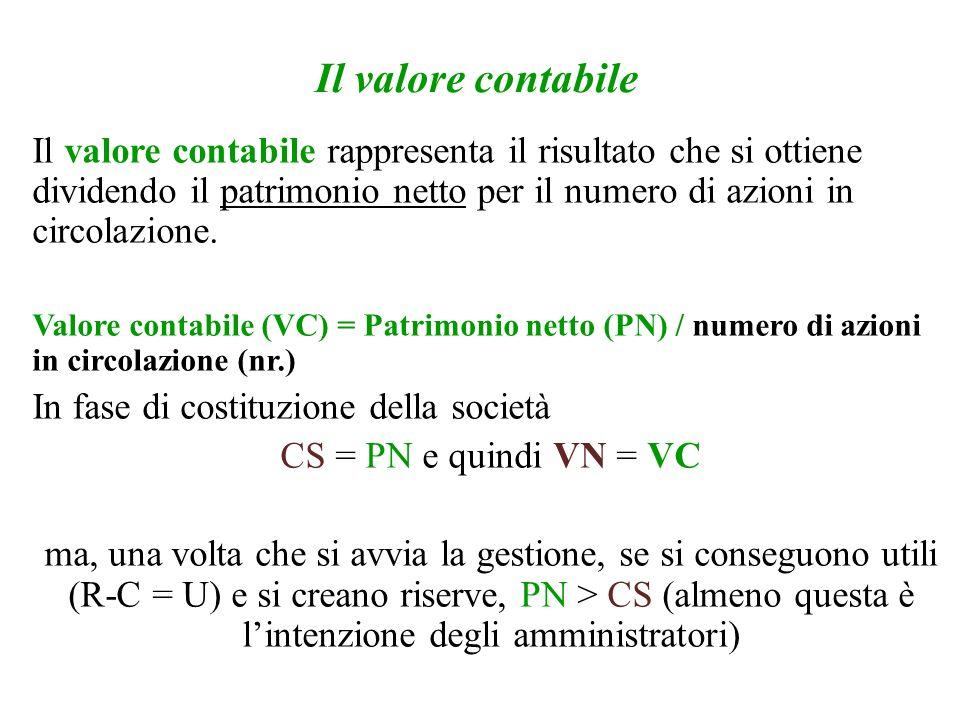 Il valore contabile