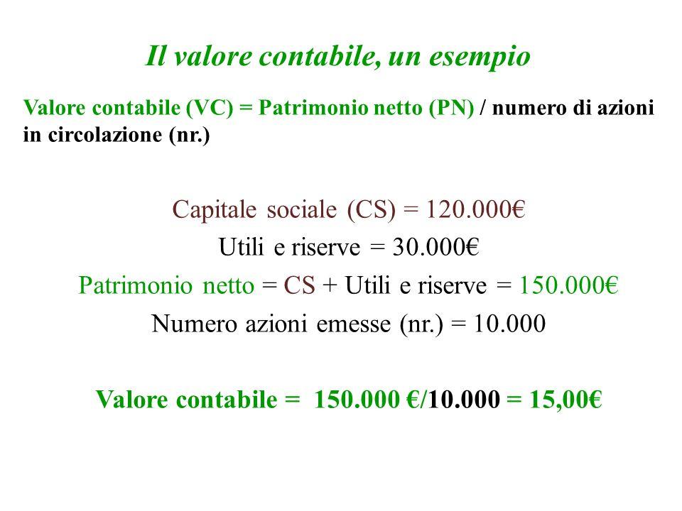 Il valore contabile, un esempio
