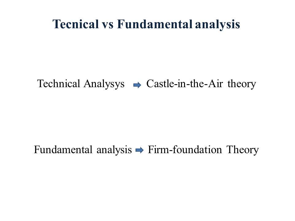 Tecnical vs Fundamental analysis