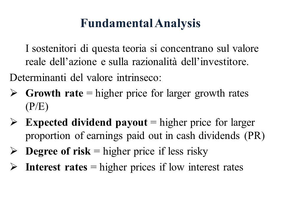 Fundamental Analysis I sostenitori di questa teoria si concentrano sul valore reale dell'azione e sulla razionalità dell'investitore.