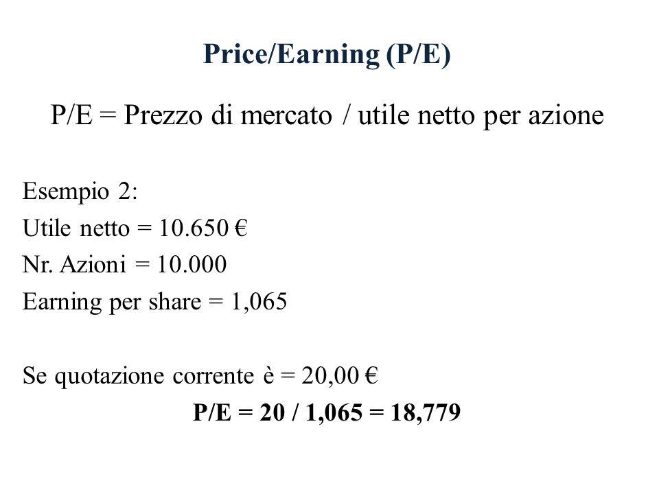 P/E = Prezzo di mercato / utile netto per azione