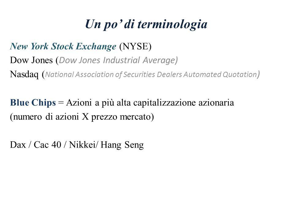 Un po' di terminologia New York Stock Exchange (NYSE)