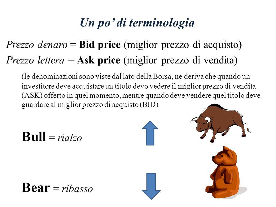 Bull = rialzo Bear = ribasso Un po' di terminologia