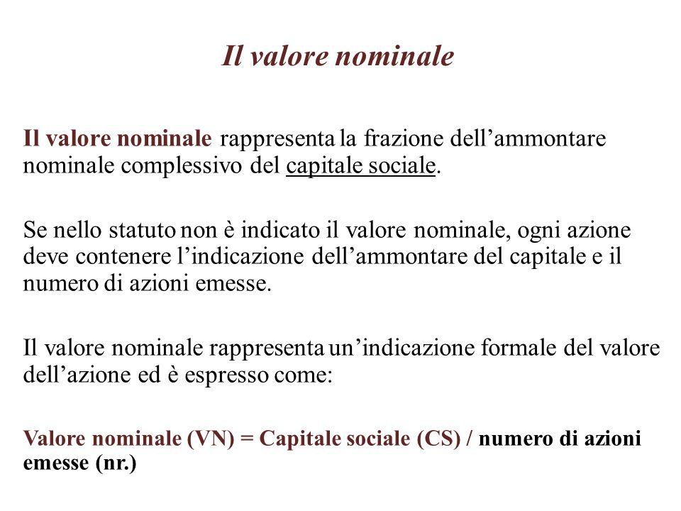 Il valore nominale Il valore nominale rappresenta la frazione dell'ammontare nominale complessivo del capitale sociale.