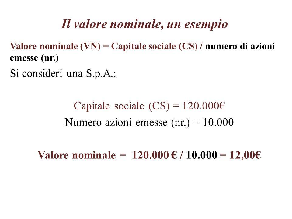 Il valore nominale, un esempio