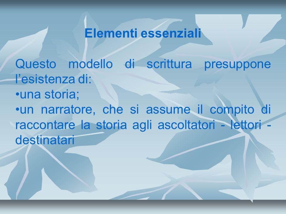 Elementi essenziali Questo modello di scrittura presuppone l'esistenza di: •una storia;