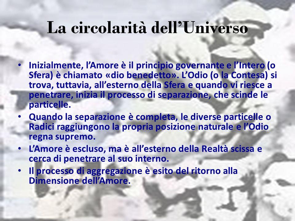 La circolarità dell'Universo