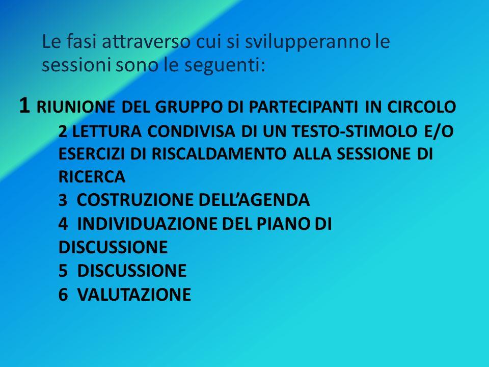 Le fasi attraverso cui si svilupperanno le sessioni sono le seguenti: