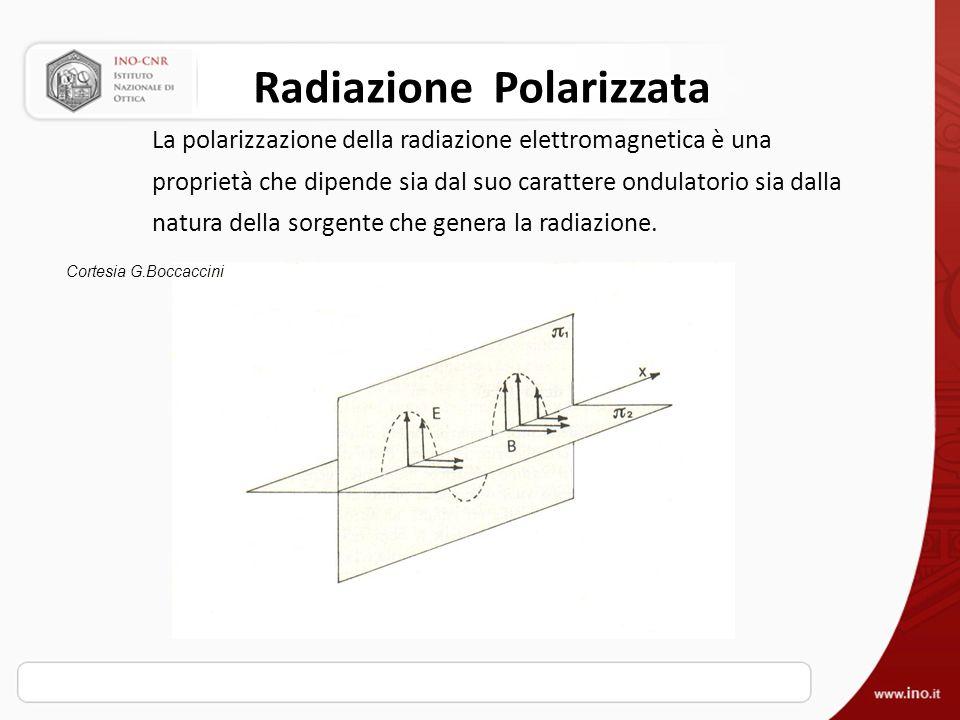 Radiazione Polarizzata