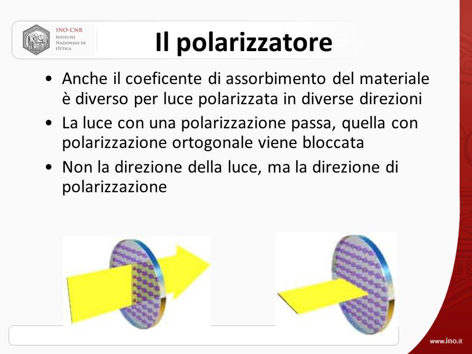 Il polarizzatore Anche il coeficente di assorbimento del materiale è diverso per luce polarizzata in diverse direzioni.