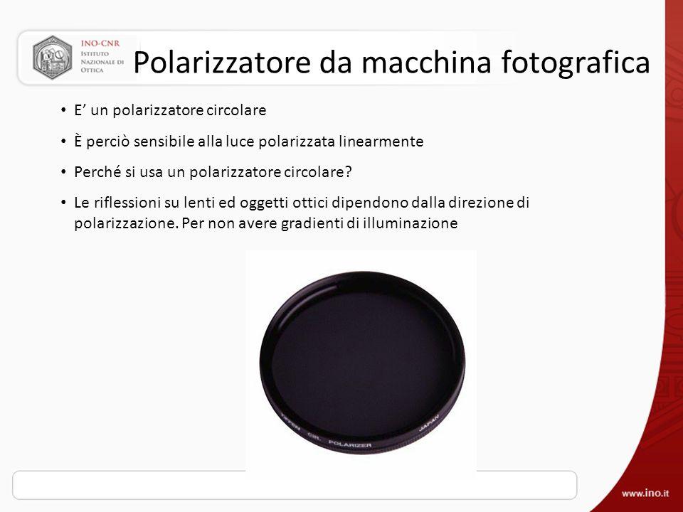 Polarizzatore da macchina fotografica