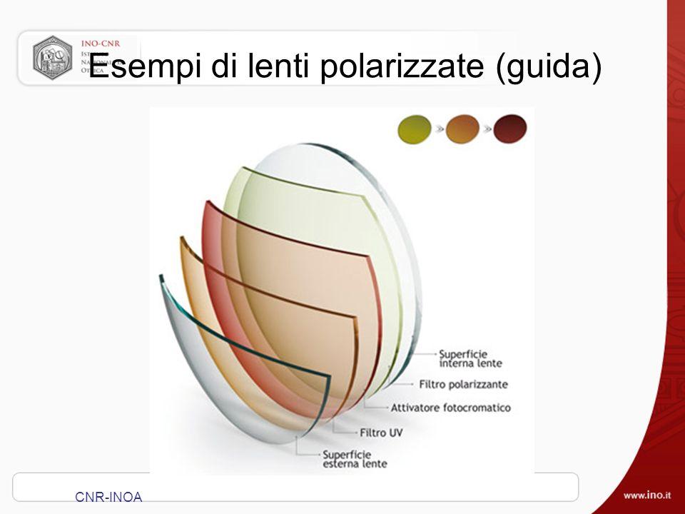 Esempi di lenti polarizzate (guida)