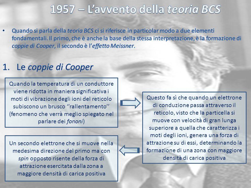 1957 – L'avvento della teoria BCS