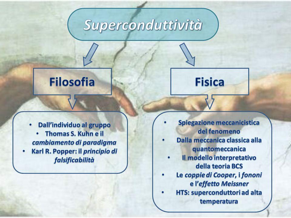 Superconduttività Filosofia Fisica