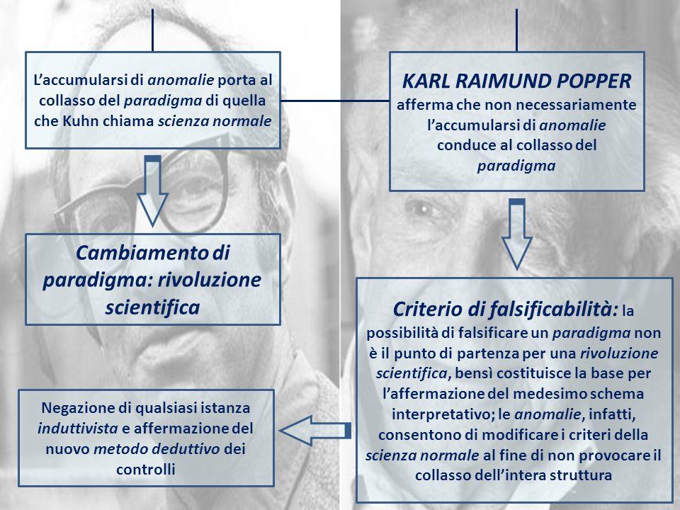 Cambiamento di paradigma: rivoluzione scientifica