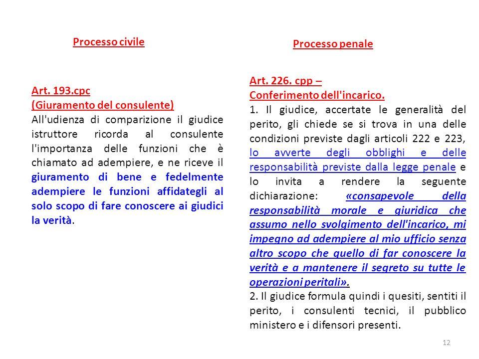 Processo civile Processo penale. Art. 226. cpp – Conferimento dell incarico.