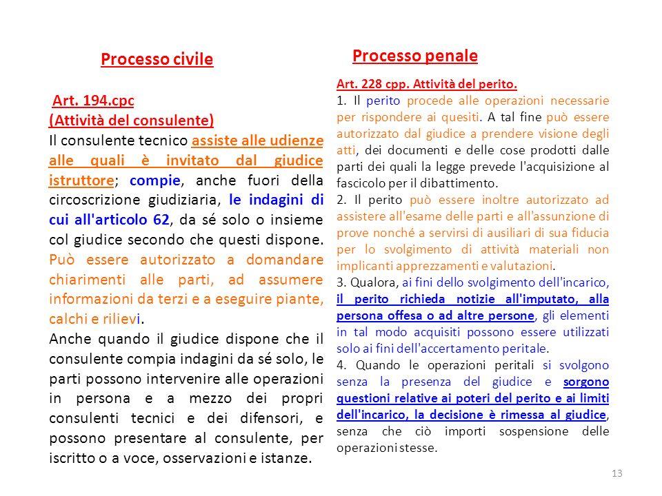 Processo penale Processo civile Art. 194.cpc (Attività del consulente)