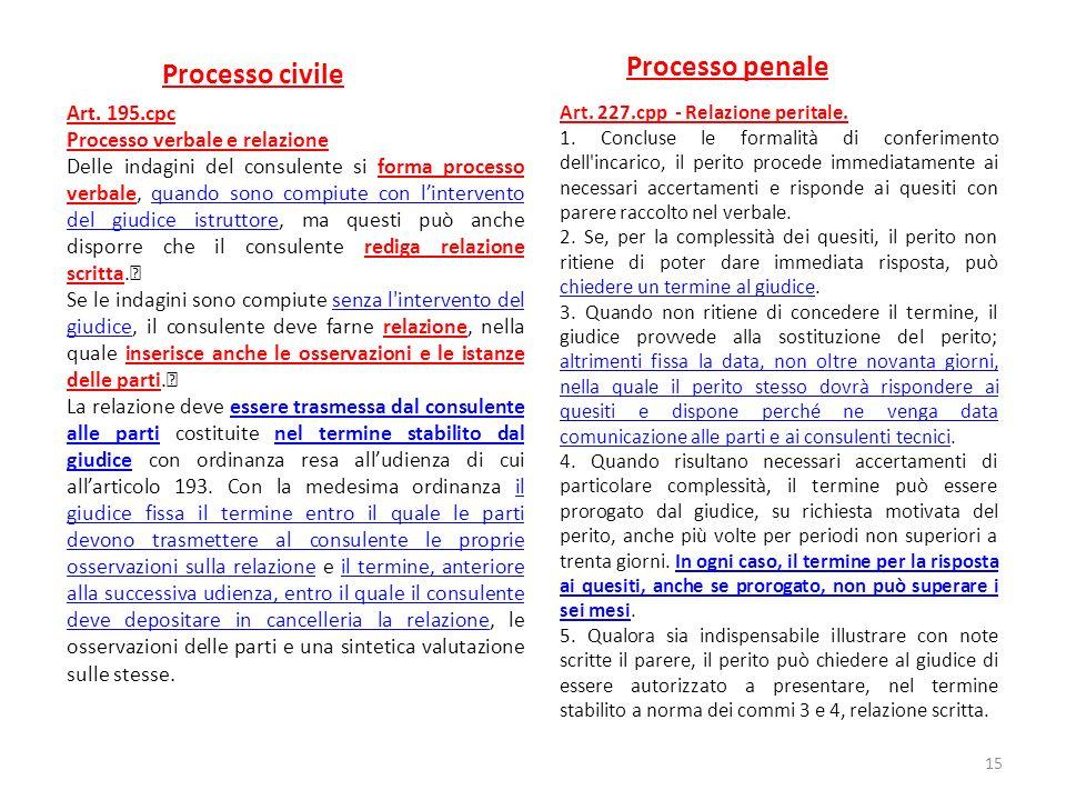Processo penale Processo civile Art. 195.cpc