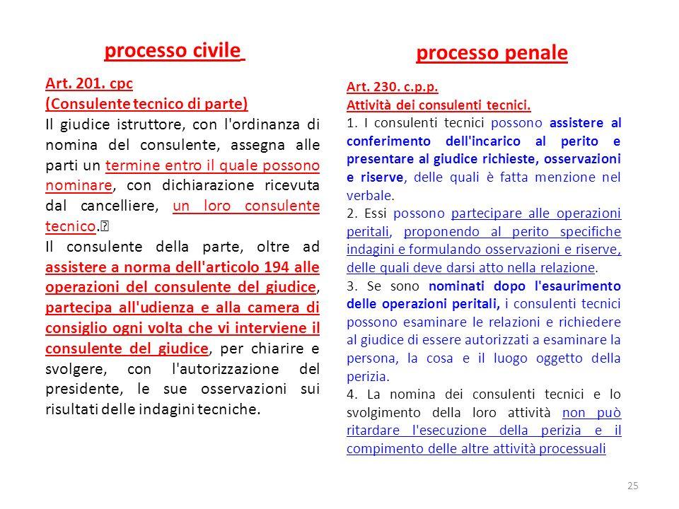 processo civile processo penale Art. 201. cpc