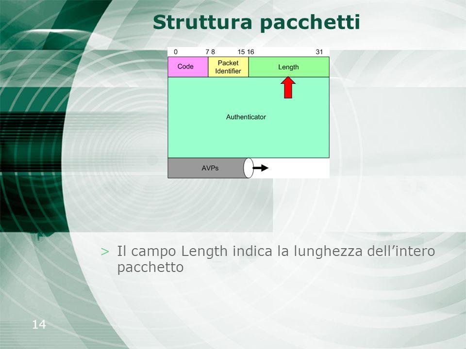 Struttura pacchetti Il campo Length indica la lunghezza dell'intero pacchetto