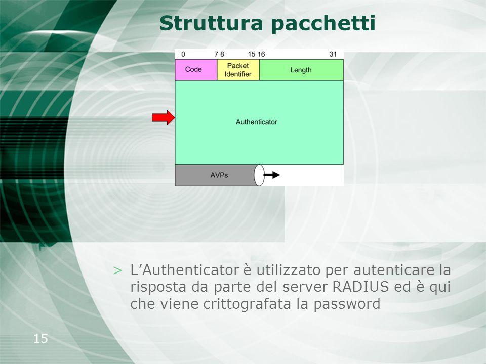Struttura pacchetti L'Authenticator è utilizzato per autenticare la risposta da parte del server RADIUS ed è qui che viene crittografata la password.