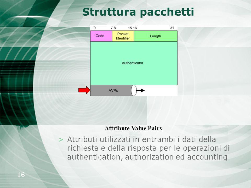 Struttura pacchetti Attribute Value Pairs.