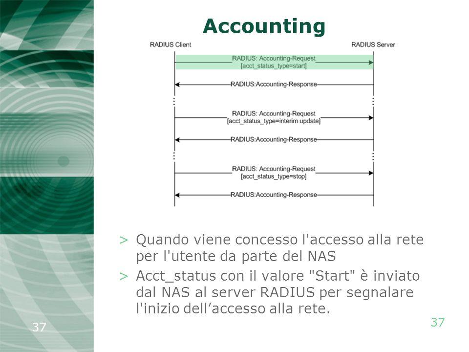Accounting Quando viene concesso l accesso alla rete per l utente da parte del NAS.