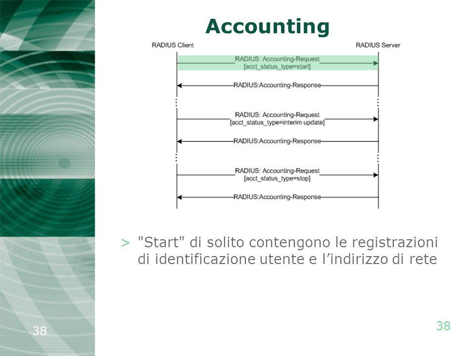 Accounting Start di solito contengono le registrazioni di identificazione utente e l'indirizzo di rete.