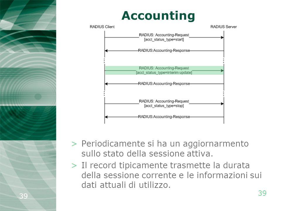 Accounting Periodicamente si ha un aggiornarmento sullo stato della sessione attiva.