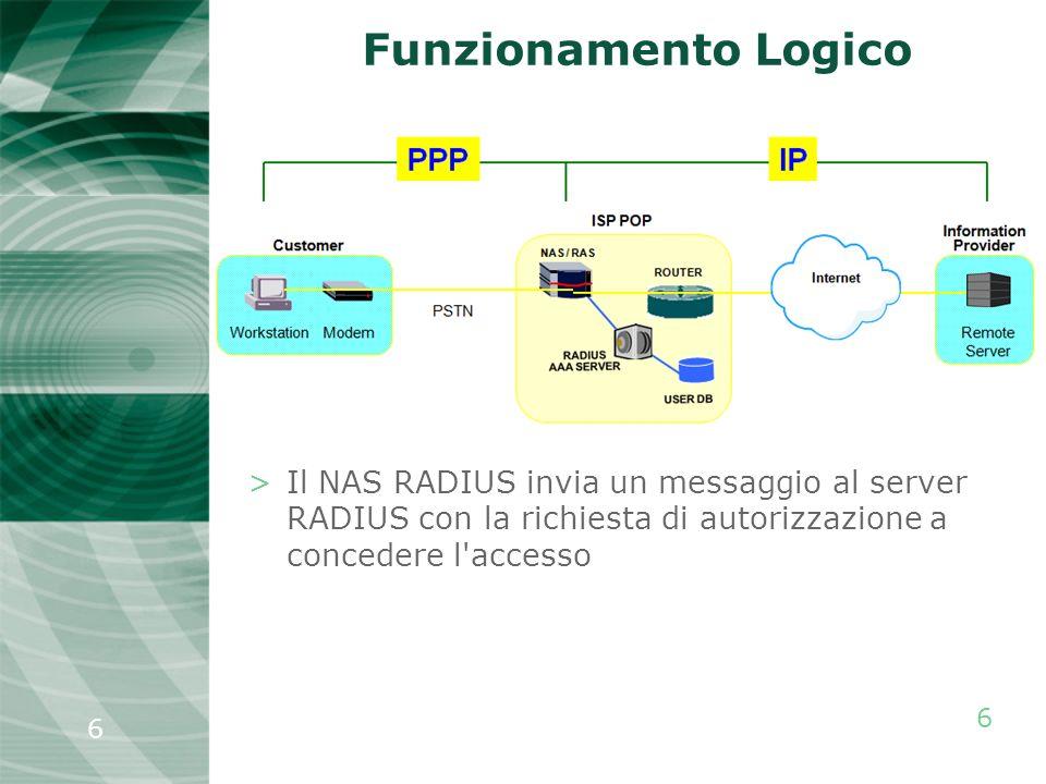 Funzionamento Logico Il NAS RADIUS invia un messaggio al server RADIUS con la richiesta di autorizzazione a concedere l accesso.