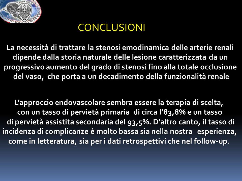 CONCLUSIONI La necessità di trattare la stenosi emodinamica delle arterie renali. dipende dalla storia naturale delle lesione caratterizzata da un.