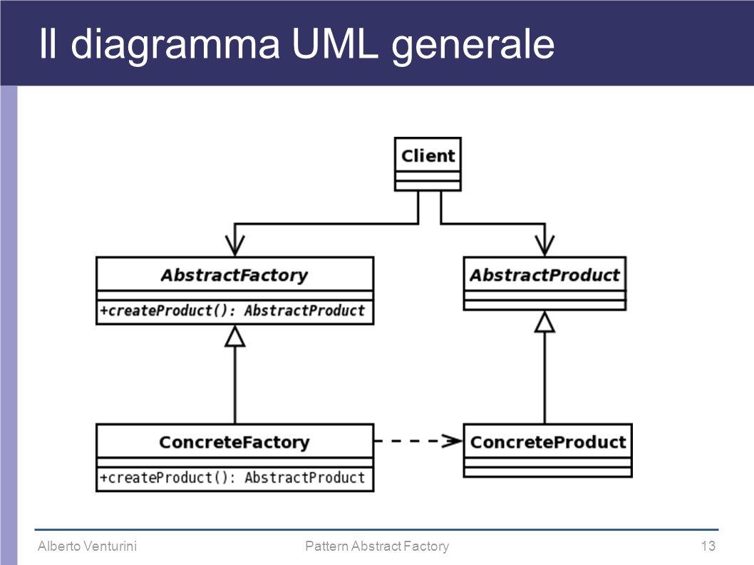 Il diagramma UML generale